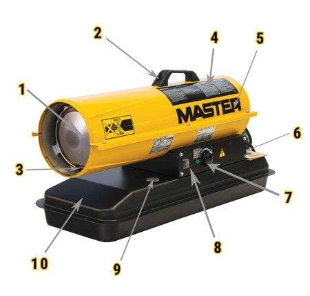 Nagrzewnica olejowa Master B 65 CEL + zestaw kół